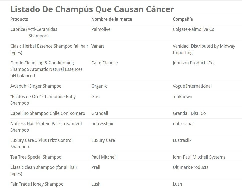 champu causa cancer lista